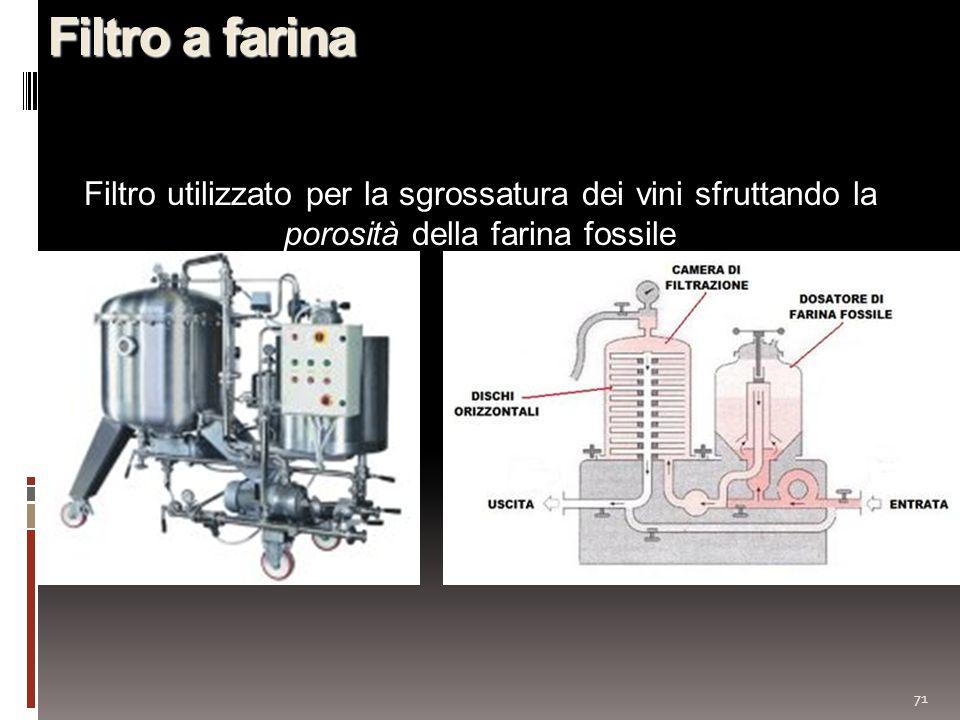 71 Filtro a farina Filtro utilizzato per la sgrossatura dei vini sfruttando la porosità della farina fossile