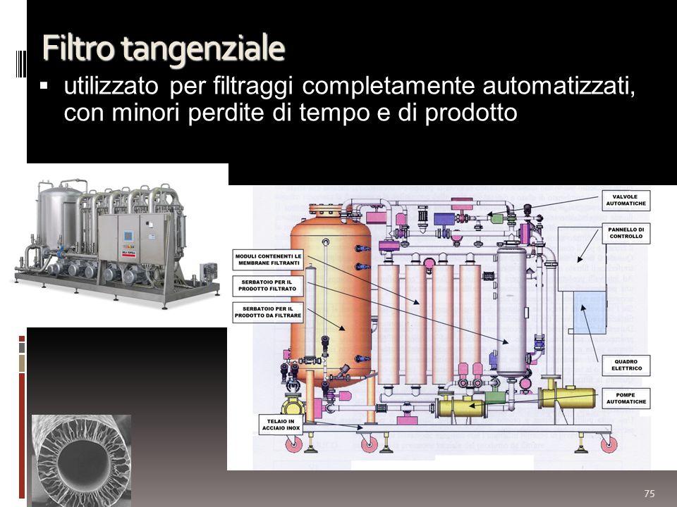 75 Filtro tangenziale utilizzato per filtraggi completamente automatizzati, con minori perdite di tempo e di prodotto