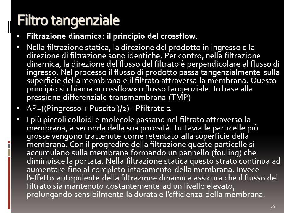 76 Filtro tangenziale Filtrazione dinamica: il principio del crossflow.
