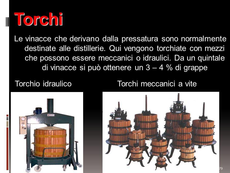 79 Torchi Le vinacce che derivano dalla pressatura sono normalmente destinate alle distillerie. Qui vengono torchiate con mezzi che possono essere mec