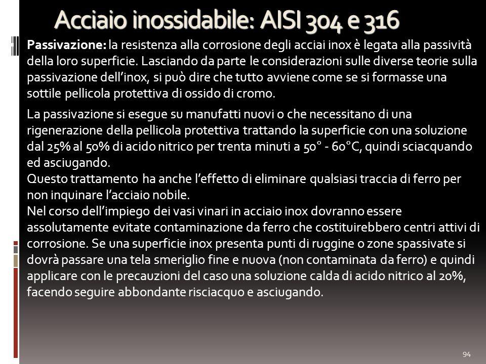Acciaio inossidabile: AISI 304 e 316 Passivazione: la resistenza alla corrosione degli acciai inox è legata alla passività della loro superficie. Lasc