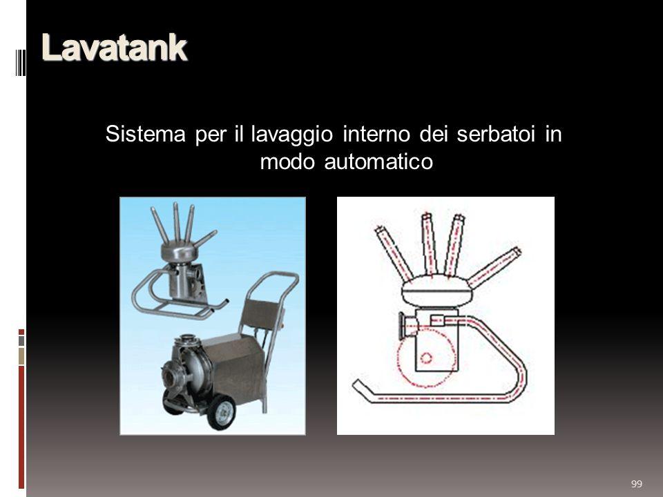 99 Lavatank Sistema per il lavaggio interno dei serbatoi in modo automatico