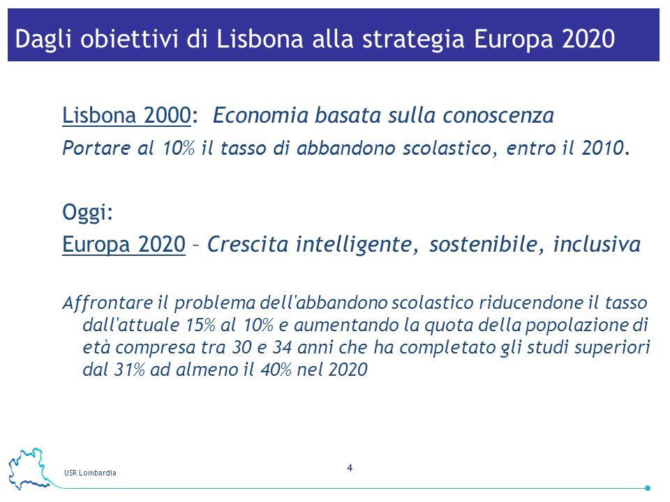 USR Lombardia 4 Lisbona 2000: Economia basata sulla conoscenza Portare al 10% il tasso di abbandono scolastico, entro il 2010.