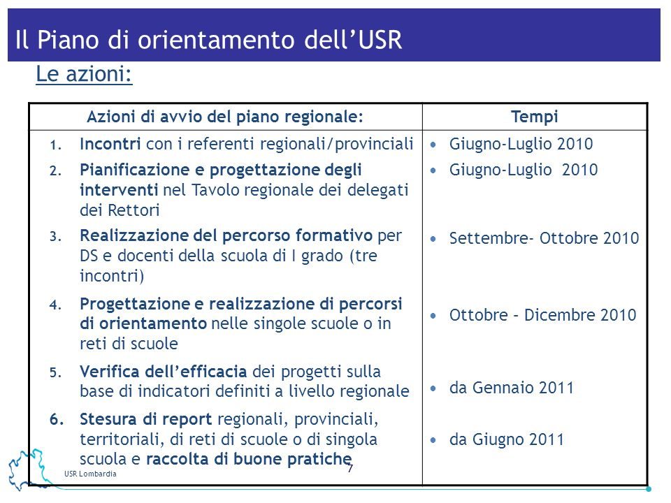 USR Lombardia 7 Il Piano di orientamento dellUSR Le azioni: Azioni di avvio del piano regionale:Tempi 1.