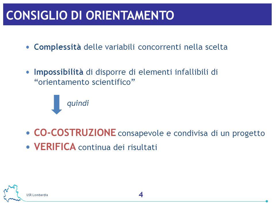 USR Lombardia 4 Complessità delle variabili concorrenti nella scelta Impossibilità di disporre di elementi infallibili di orientamento scientifico CO-