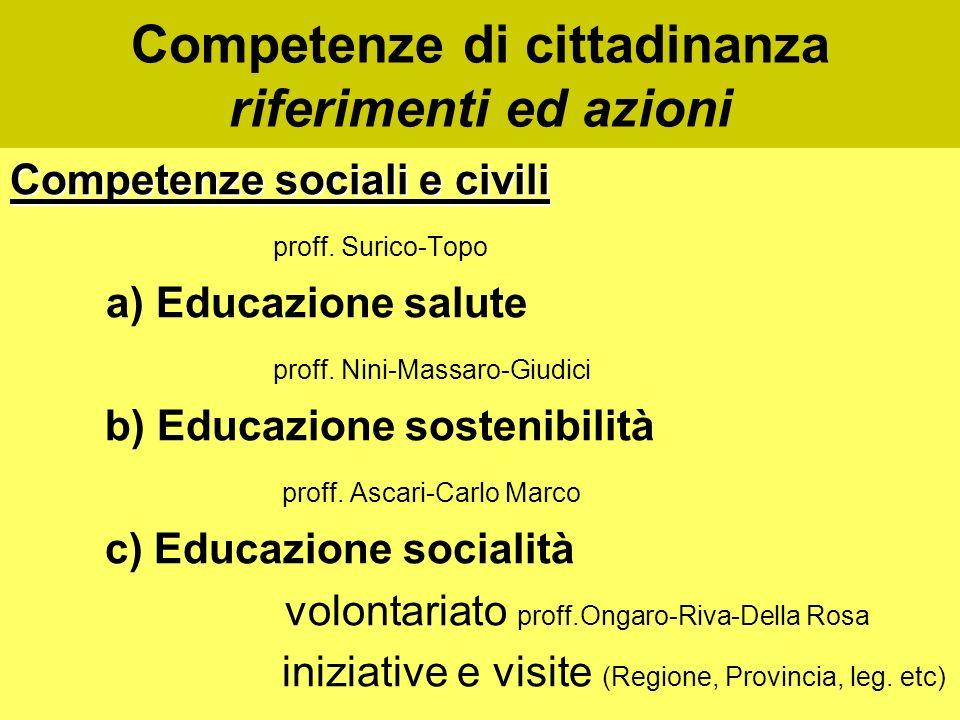 Competenze di cittadinanza riferimenti ed azioni Competenze sociali e civili proff.