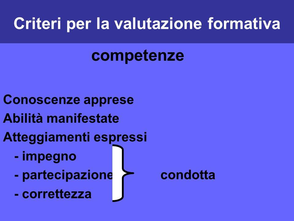 Criteri per la valutazione formativa competenze Conoscenze apprese Abilità manifestate Atteggiamenti espressi - impegno - partecipazione condotta - correttezza