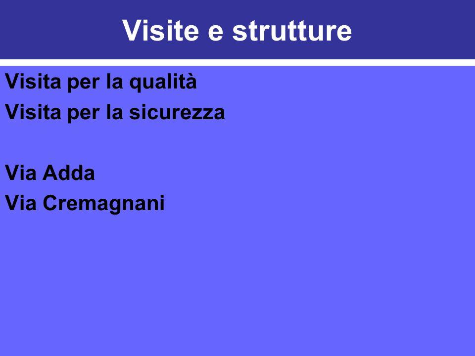 Visite e strutture Visita per la qualità Visita per la sicurezza Via Adda Via Cremagnani