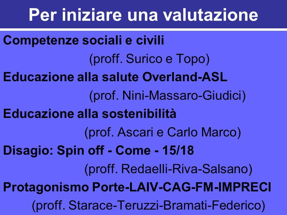 Per iniziare una valutazione Competenze sociali e civili (proff.