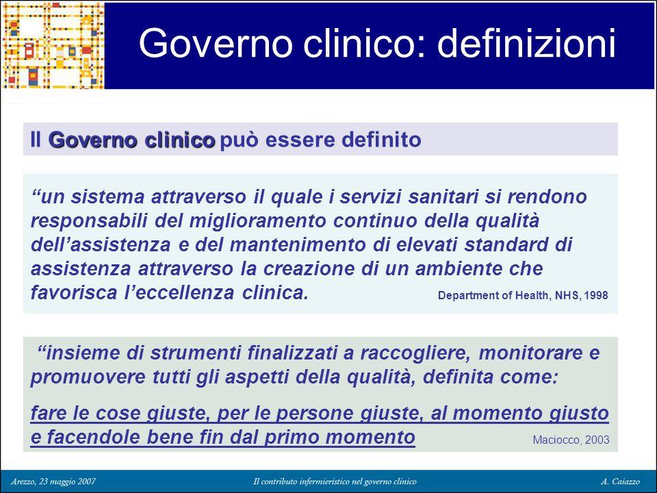 Governo clinico: definizioni Governo clinico Il Governo clinico può essere definito insieme di strumenti finalizzati a raccogliere, monitorare e promu