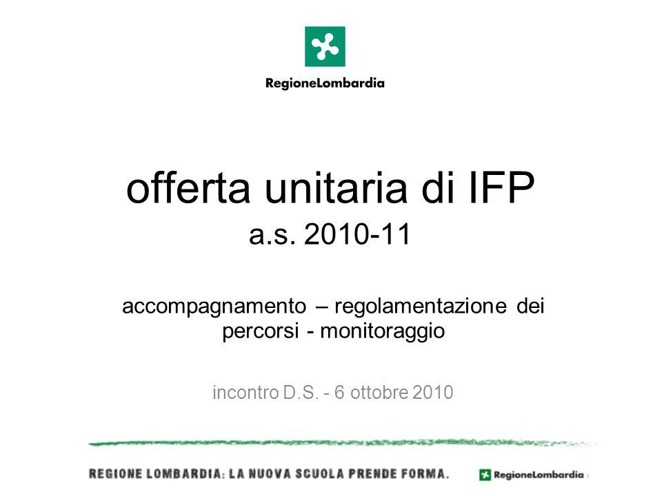 offerta unitaria di IFP a.s.