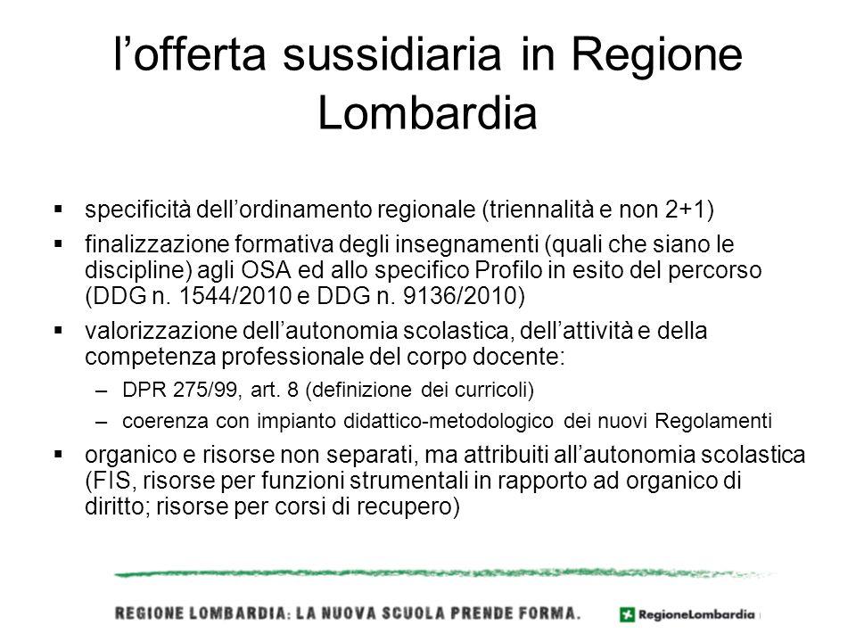 lofferta sussidiaria in Regione Lombardia specificità dellordinamento regionale (triennalità e non 2+1) finalizzazione formativa degli insegnamenti (quali che siano le discipline) agli OSA ed allo specifico Profilo in esito del percorso (DDG n.
