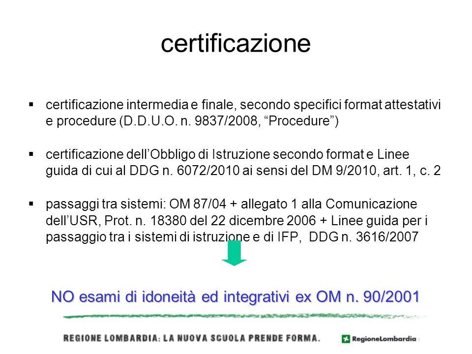 certificazione certificazione intermedia e finale, secondo specifici format attestativi e procedure (D.D.U.O.
