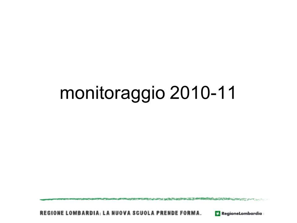 monitoraggio 2010-11