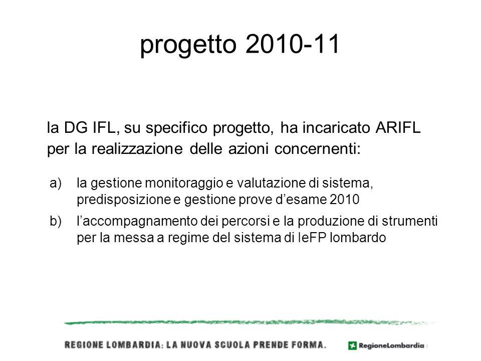 progetto 2010-11 la DG IFL, su specifico progetto, ha incaricato ARIFL per la realizzazione delle azioni concernenti: a)la gestione monitoraggio e valutazione di sistema, predisposizione e gestione prove desame 2010 b)laccompagnamento dei percorsi e la produzione di strumenti per la messa a regime del sistema di IeFP lombardo