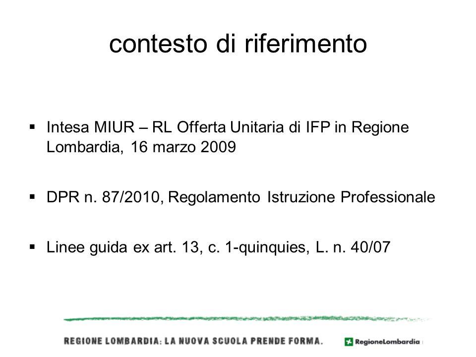 contesto di riferimento Intesa MIUR – RL Offerta Unitaria di IFP in Regione Lombardia, 16 marzo 2009 DPR n.