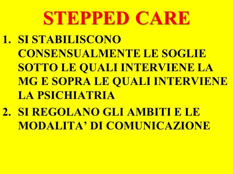 STEPPED CARE 1.SI STABILISCONO CONSENSUALMENTE LE SOGLIE SOTTO LE QUALI INTERVIENE LA MG E SOPRA LE QUALI INTERVIENE LA PSICHIATRIA 2.SI REGOLANO GLI