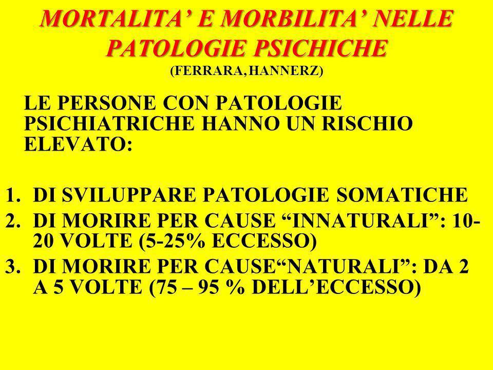 MORTALITA E MORBILITA NELLE PATOLOGIE PSICHICHE MORTALITA E MORBILITA NELLE PATOLOGIE PSICHICHE (FERRARA, HANNERZ) LE PERSONE CON PATOLOGIE PSICHIATRI