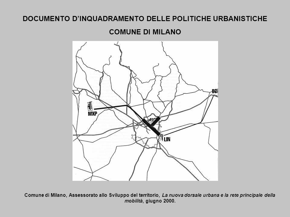 DOCUMENTO DINQUADRAMENTO DELLE POLITICHE URBANISTICHE COMUNE DI MILANO Comune di Milano, Assessorato allo Sviluppo del territorio, La nuova dorsale ur