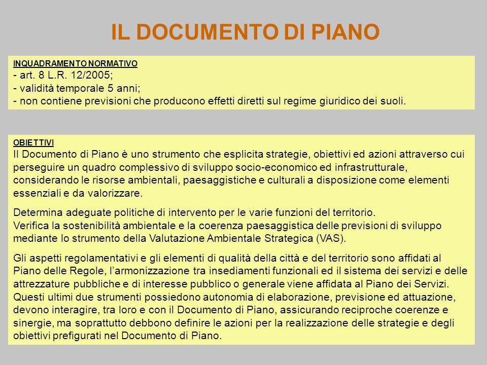 OBIETTIVI Il Documento di Piano è uno strumento che esplicita strategie, obiettivi ed azioni attraverso cui perseguire un quadro complessivo di svilup