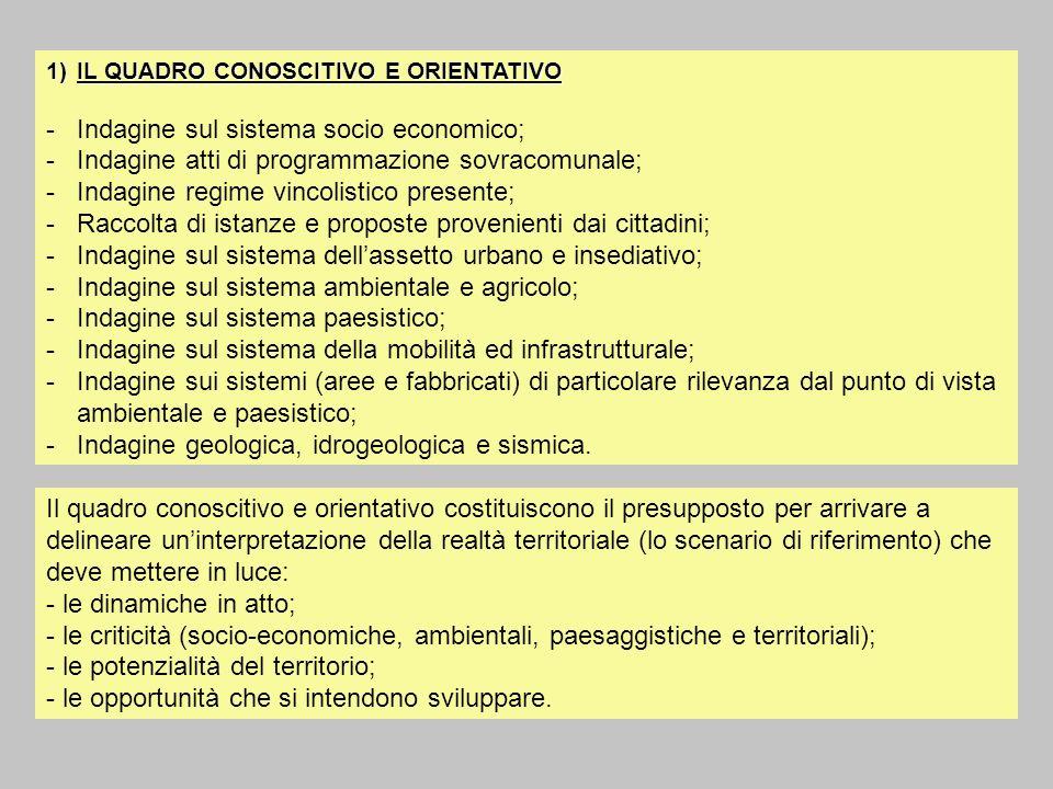 1)IL QUADRO CONOSCITIVO E ORIENTATIVO -Indagine sul sistema socio economico; -Indagine atti di programmazione sovracomunale; -Indagine regime vincolis