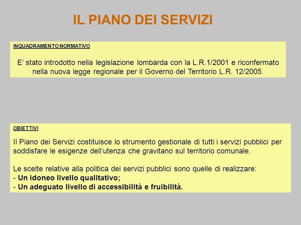 IL PIANO DEI SERVIZI OBIETTIVI Il Piano dei Servizi costituisce lo strumento gestionale di tutti i servizi pubblici per soddisfare le esigenze dellute