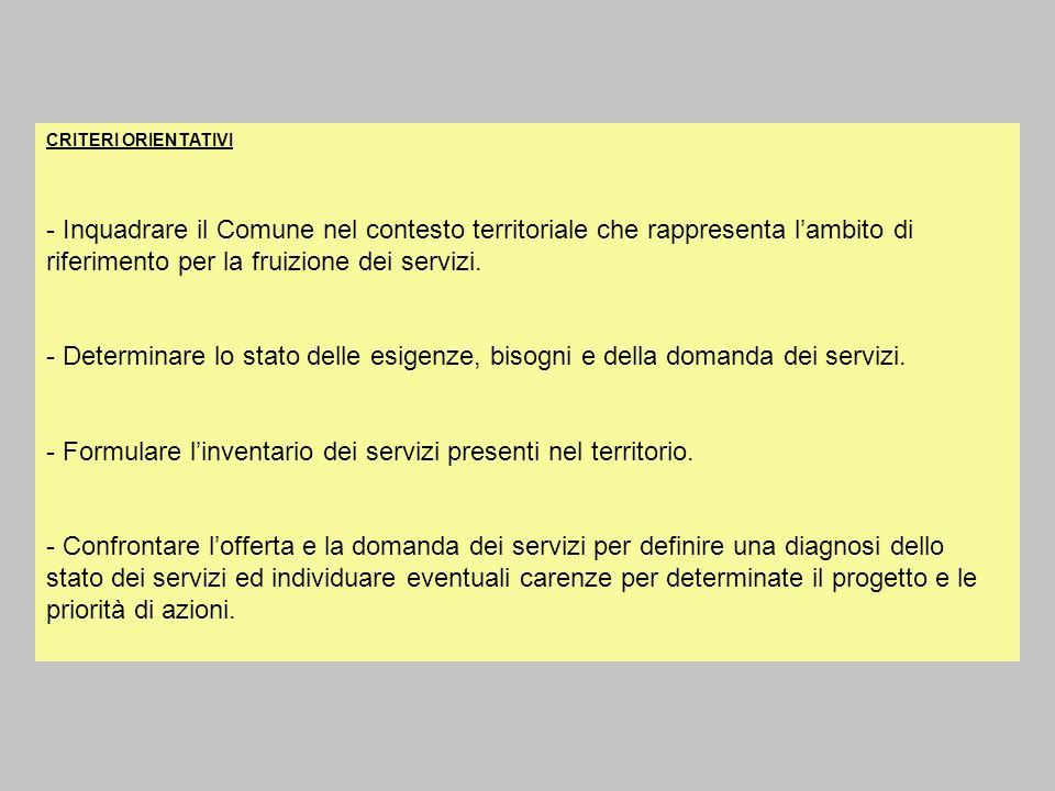 CRITERI ORIENTATIVI - Inquadrare il Comune nel contesto territoriale che rappresenta lambito di riferimento per la fruizione dei servizi. - Determinar