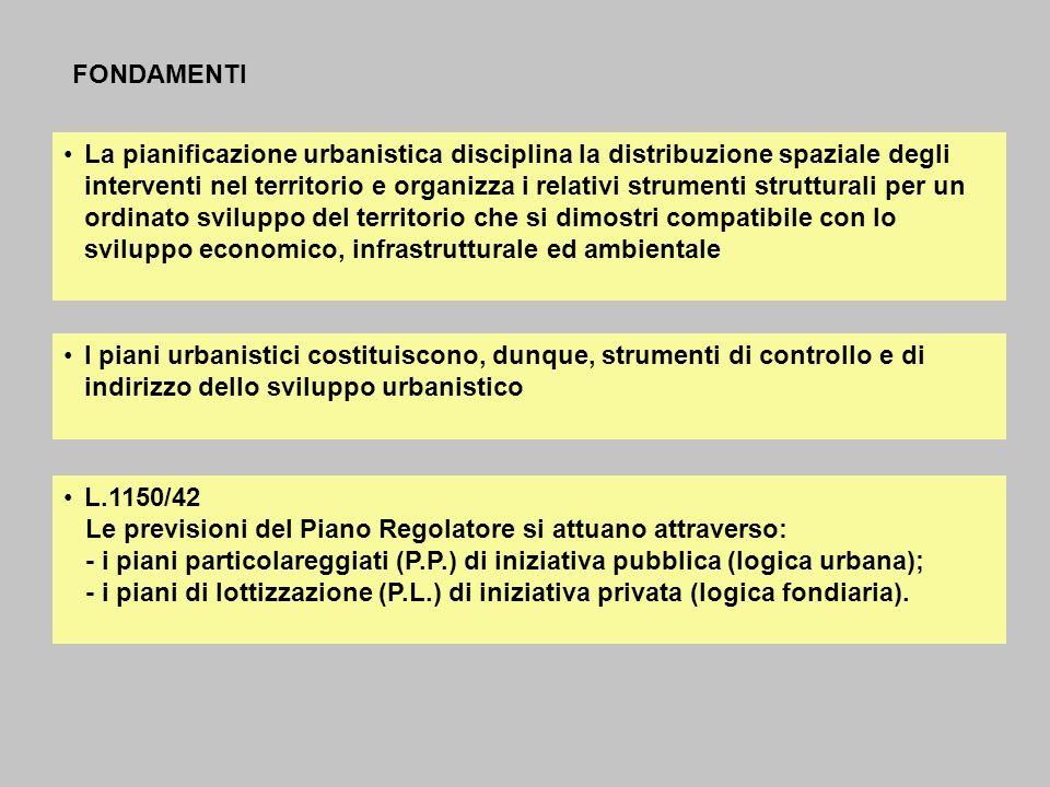 La pianificazione urbanistica disciplina la distribuzione spaziale degli interventi nel territorio e organizza i relativi strumenti strutturali per un