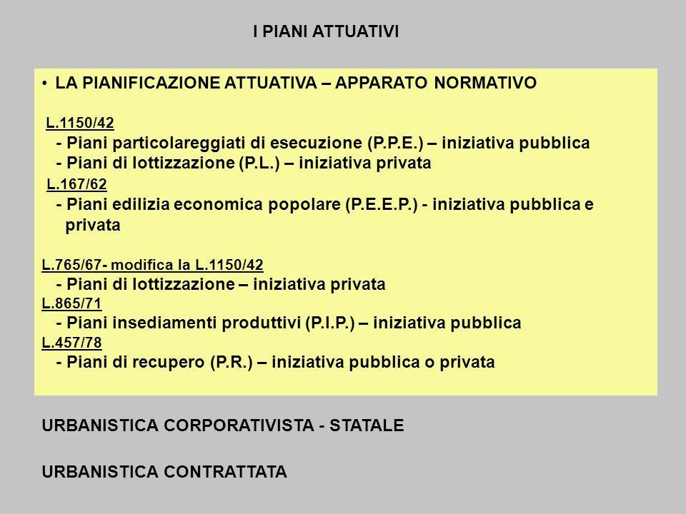 LA PIANIFICAZIONE ATTUATIVA – APPARATO NORMATIVO L.1150/42 - Piani particolareggiati di esecuzione (P.P.E.) – iniziativa pubblica - Piani di lottizzaz
