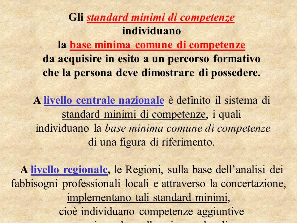 Gli standard minimi di competenze individuano la base minima comune di competenze da acquisire in esito a un percorso formativo che la persona deve dimostrare di possedere.