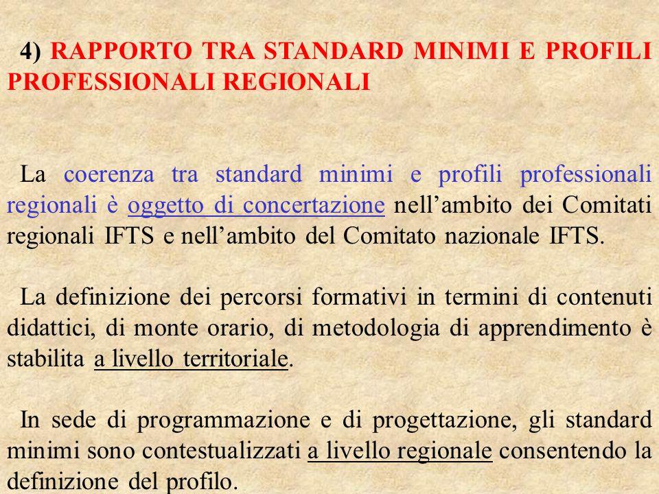 4) RAPPORTO TRA STANDARD MINIMI E PROFILI PROFESSIONALI REGIONALI La coerenza tra standard minimi e profili professionali regionali è oggetto di concertazione nellambito dei Comitati regionali IFTS e nellambito del Comitato nazionale IFTS.