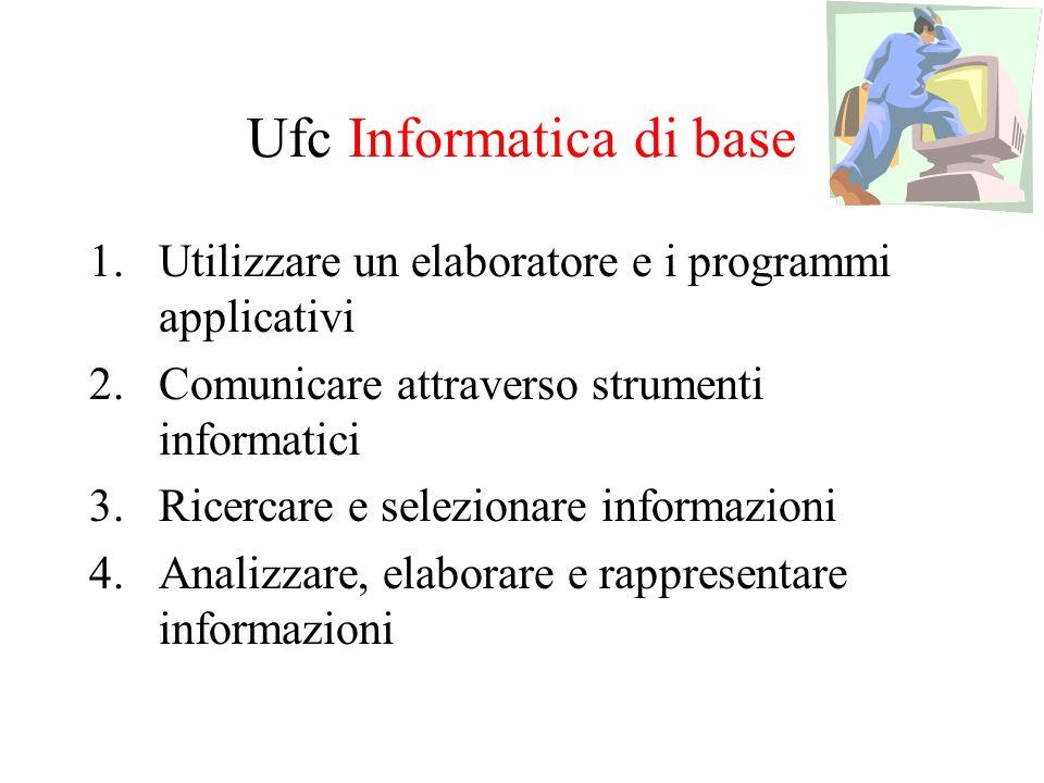 Ufc Informatica di base 1.Utilizzare un elaboratore e i programmi applicativi 2.Comunicare attraverso strumenti informatici 3.Ricercare e selezionare informazioni 4.Analizzare, elaborare e rappresentare informazioni
