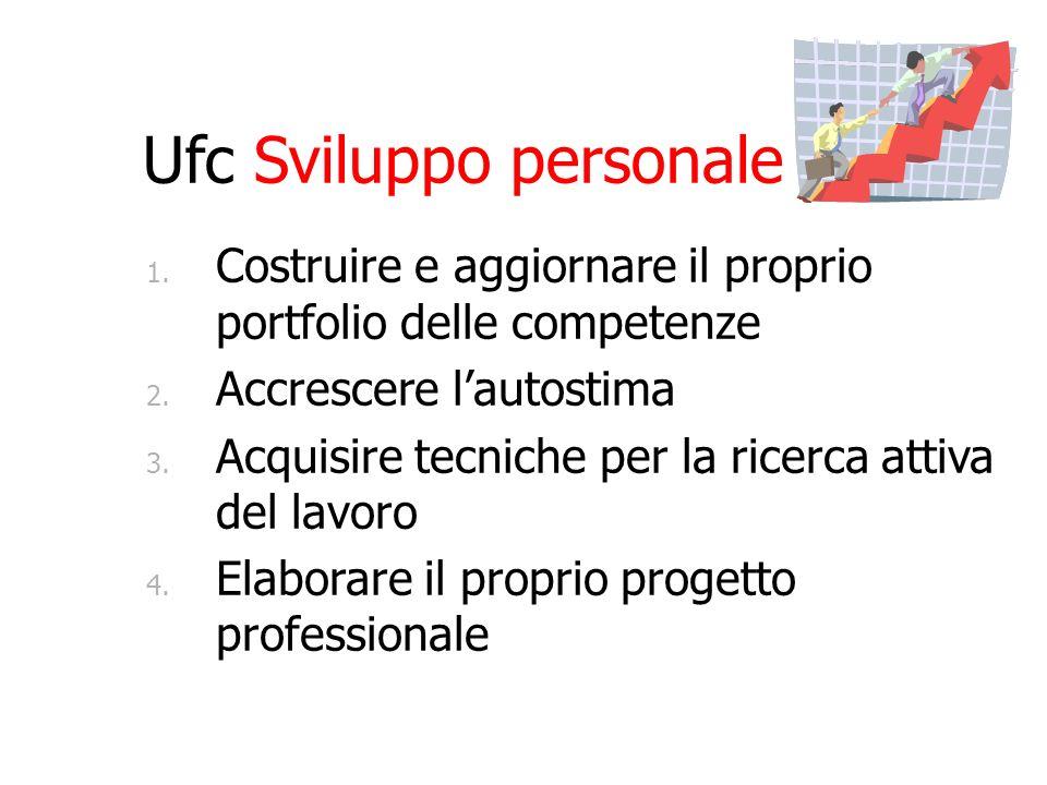 Ufc Sviluppo personale 1. Costruire e aggiornare il proprio portfolio delle competenze 2.
