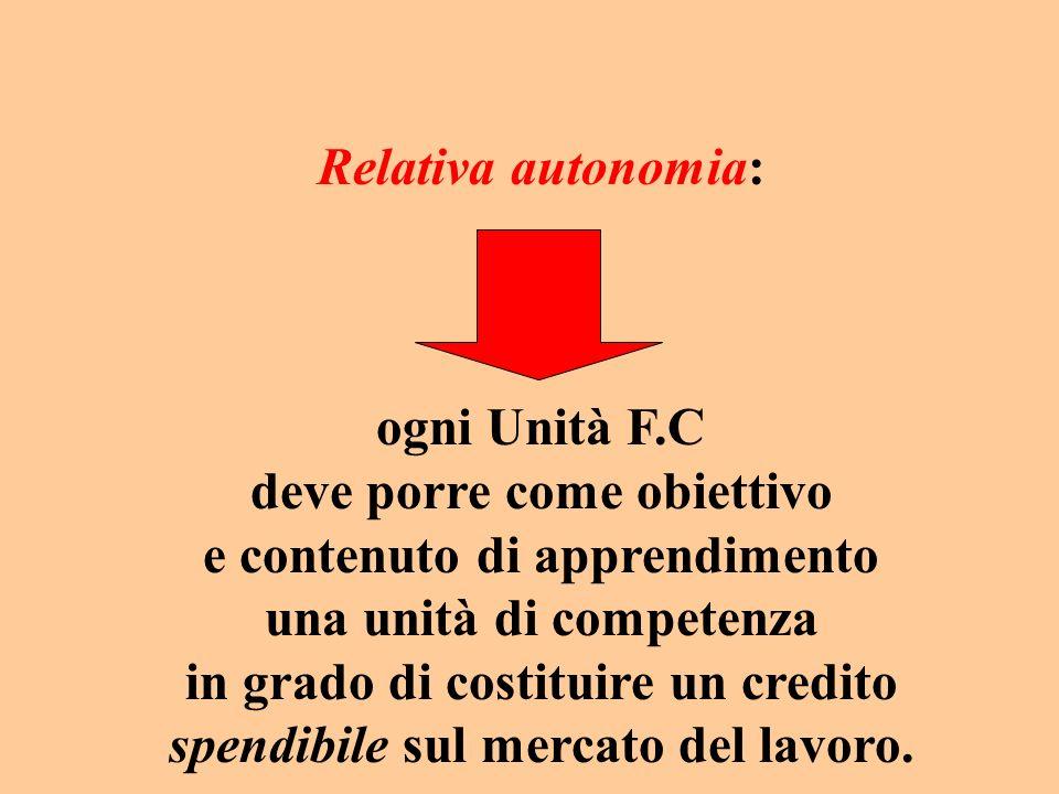 Relativa autonomia: ogni Unità F.C deve porre come obiettivo e contenuto di apprendimento una unità di competenza in grado di costituire un credito spendibile sul mercato del lavoro.