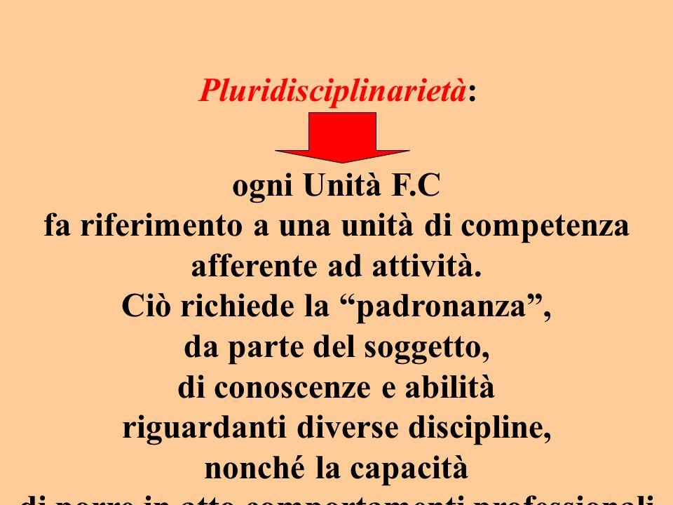 Pluridisciplinarietà: ogni Unità F.C fa riferimento a una unità di competenza afferente ad attività.