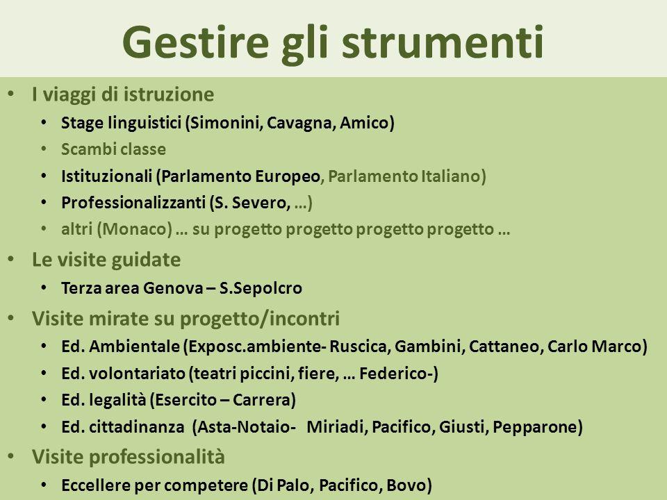 Gestire gli strumenti I viaggi di istruzione Stage linguistici (Simonini, Cavagna, Amico) Scambi classe Istituzionali (Parlamento Europeo, Parlamento Italiano) Professionalizzanti (S.