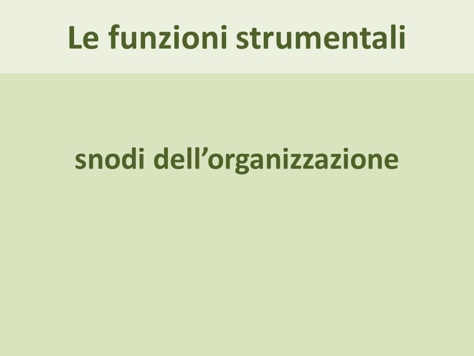 Le funzioni strumentali snodi dellorganizzazione
