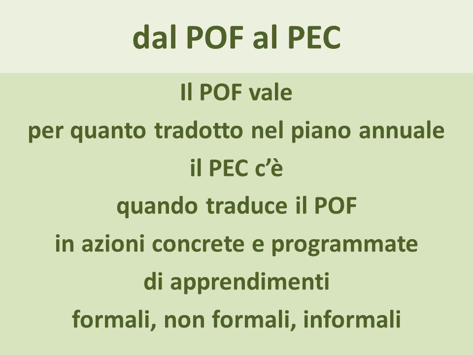 dal POF al PEC Il POF vale per quanto tradotto nel piano annuale il PEC cè quando traduce il POF in azioni concrete e programmate di apprendimenti formali, non formali, informali