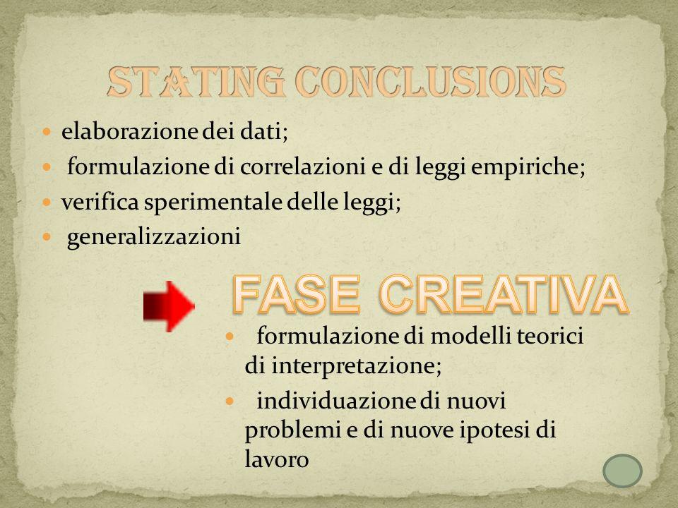 elaborazione dei dati; formulazione di correlazioni e di leggi empiriche; verifica sperimentale delle leggi; generalizzazioni formulazione di modelli