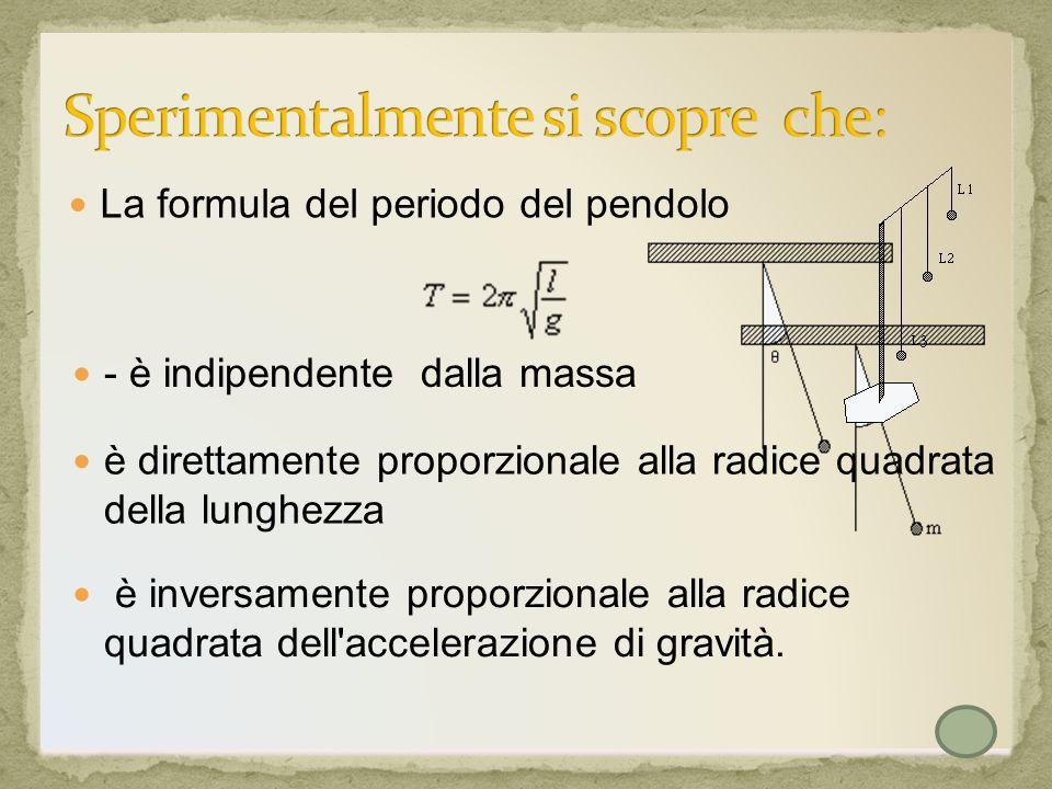 La formula del periodo del pendolo è direttamente proporzionale alla radice quadrata della lunghezza - è indipendente dalla massa è inversamente propo