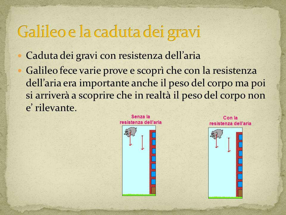 Caduta dei gravi con resistenza dellaria Galileo fece varie prove e scoprì che con la resistenza dellaria era importante anche il peso del corpo ma po