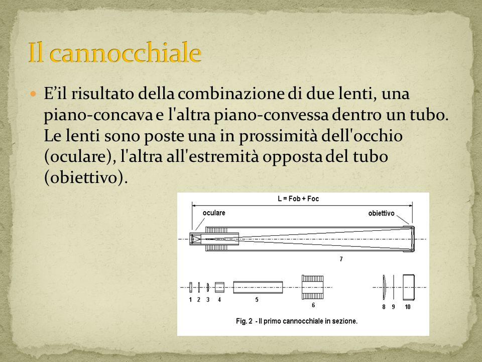 Eil risultato della combinazione di due lenti, una piano-concava e l'altra piano-convessa dentro un tubo. Le lenti sono poste una in prossimità dell'o