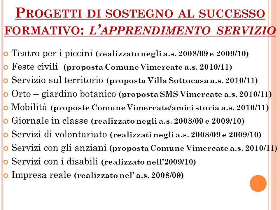 P ROGETTI DI SOSTEGNO AL SUCCESSO FORMATIVO : L APPRENDIMENTO SERVIZIO Teatro per i piccini (realizzato negli a.s. 2008/09 e 2009/10) Feste civili (pr