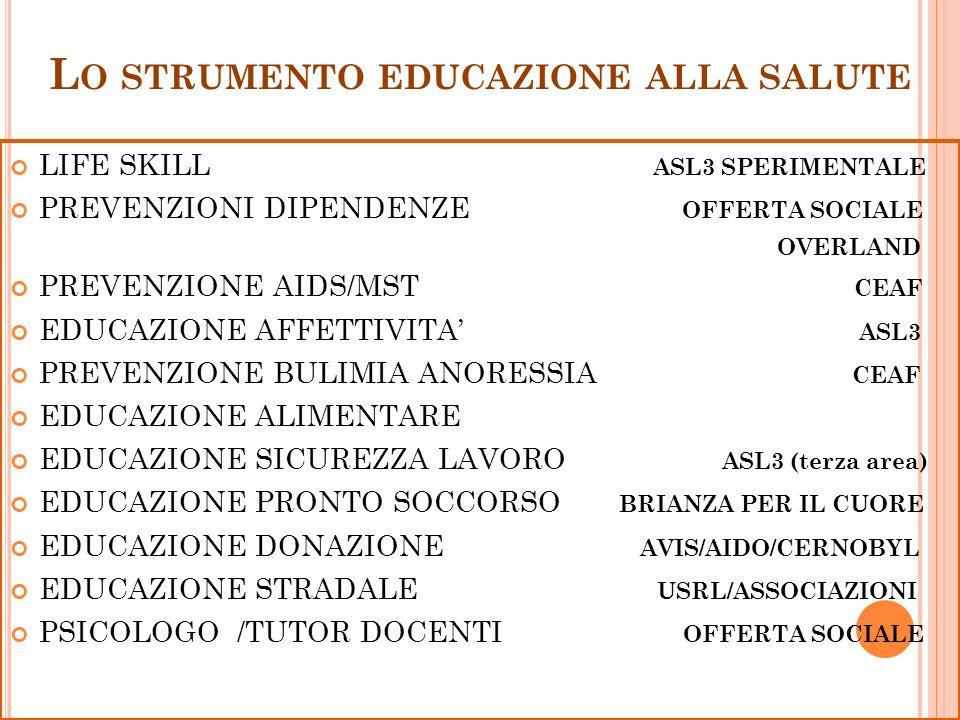 L O STRUMENTO EDUCAZIONE ALLA SALUTE LIFE SKILL ASL3 SPERIMENTALE PREVENZIONI DIPENDENZE OFFERTA SOCIALE OVERLAND PREVENZIONE AIDS/MST CEAF EDUCAZIONE