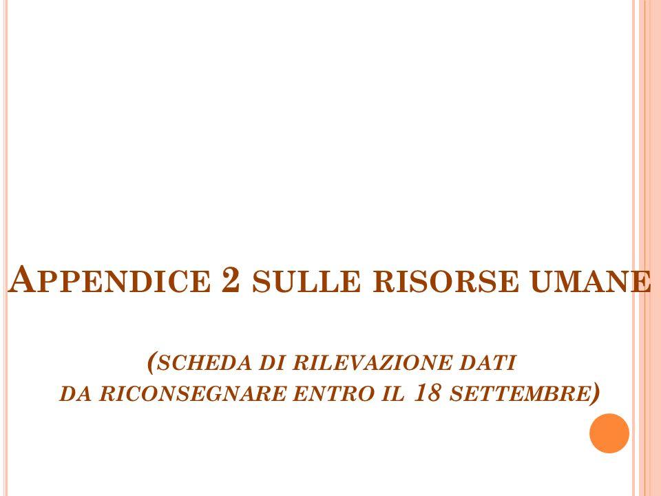 A PPENDICE 2 SULLE RISORSE UMANE ( SCHEDA DI RILEVAZIONE DATI DA RICONSEGNARE ENTRO IL 18 SETTEMBRE )
