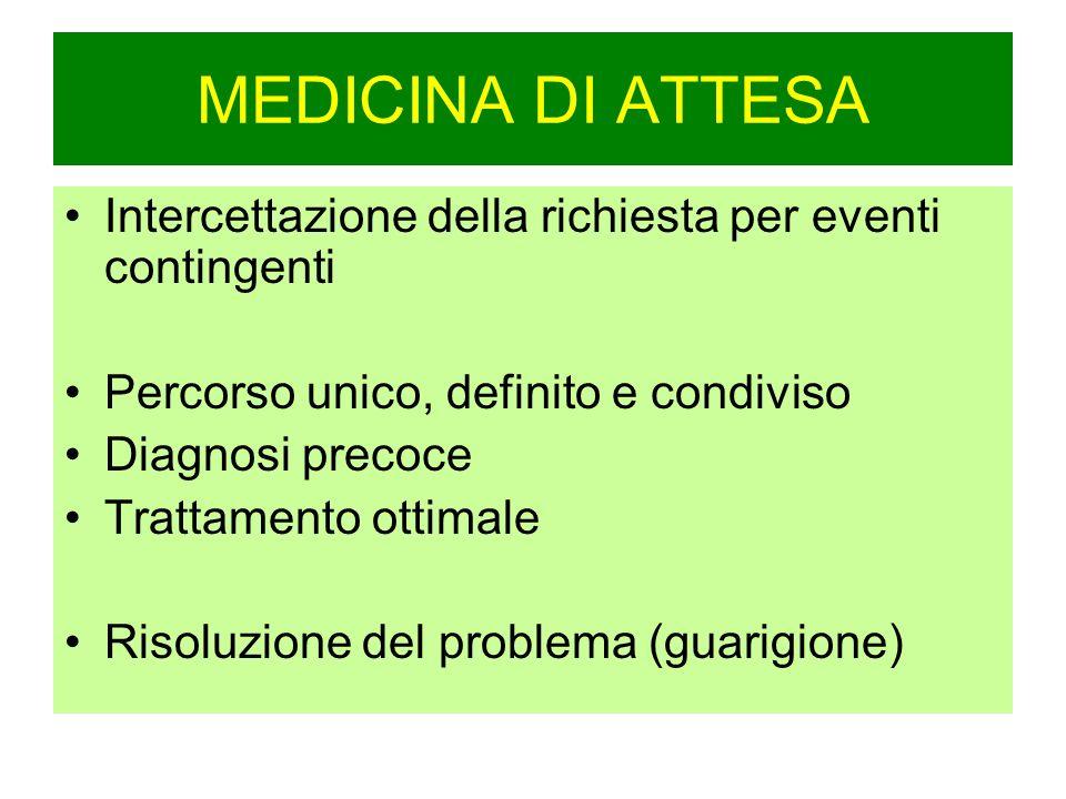 MEDICINA DI ATTESA Intercettazione della richiesta per eventi contingenti Percorso unico, definito e condiviso Diagnosi precoce Trattamento ottimale Risoluzione del problema (guarigione)