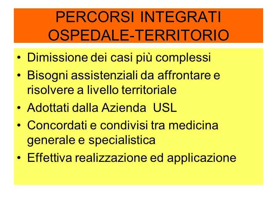PERCORSI INTEGRATI OSPEDALE-TERRITORIO Dimissione dei casi più complessi Bisogni assistenziali da affrontare e risolvere a livello territoriale Adotta
