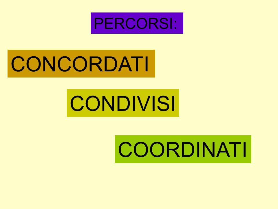 PERCORSI: CONCORDATI COORDINATI CONDIVISI