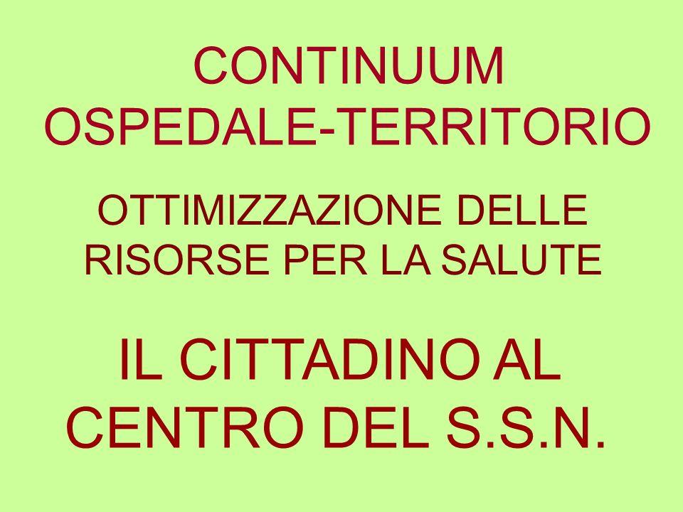 CONTINUUM OSPEDALE-TERRITORIO OTTIMIZZAZIONE DELLE RISORSE PER LA SALUTE IL CITTADINO AL CENTRO DEL S.S.N.