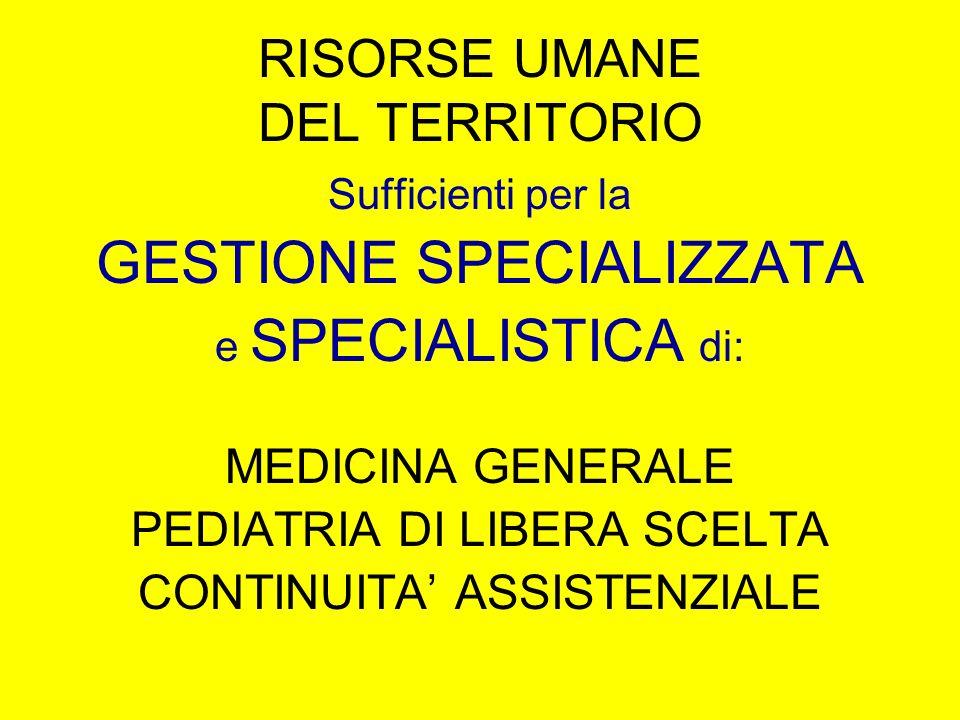 RISORSE UMANE DEL TERRITORIO Sufficienti per la GESTIONE SPECIALIZZATA e SPECIALISTICA di: MEDICINA GENERALE PEDIATRIA DI LIBERA SCELTA CONTINUITA ASSISTENZIALE